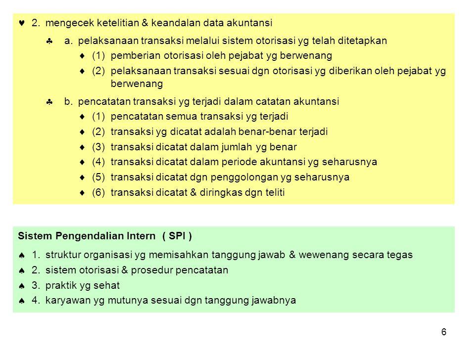 6 2.mengecek ketelitian & keandalan data akuntansi  a.pelaksanaan transaksi melalui sistem otorisasi yg telah ditetapkan  (1)pemberian otorisasi ole