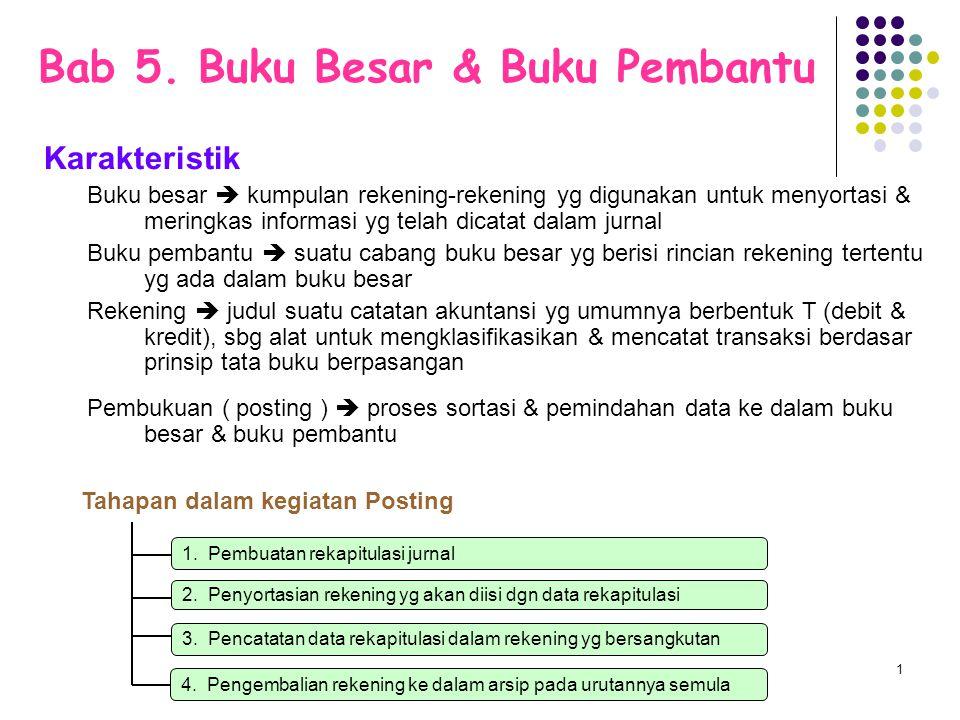 2 Ada berbagai variasi bentuk formulir rekening buku besar: 1.
