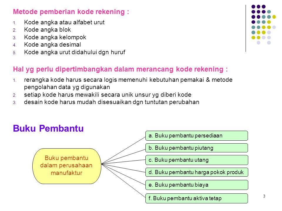 3 Metode pemberian kode rekening : 1. Kode angka atau alfabet urut 2. Kode angka blok 3. Kode angka kelompok 4. Kode angka desimal 5. Kode angka urut