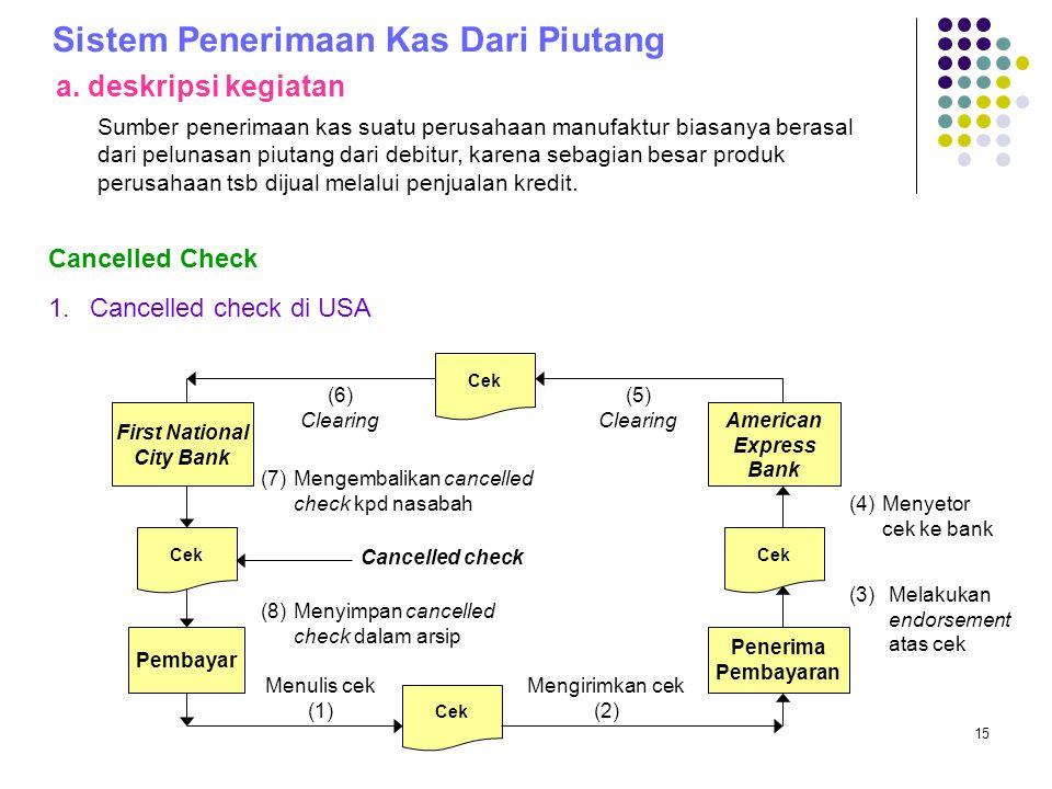 15 Sistem Penerimaan Kas Dari Piutang a. deskripsi kegiatan Sumber penerimaan kas suatu perusahaan manufaktur biasanya berasal dari pelunasan piutang