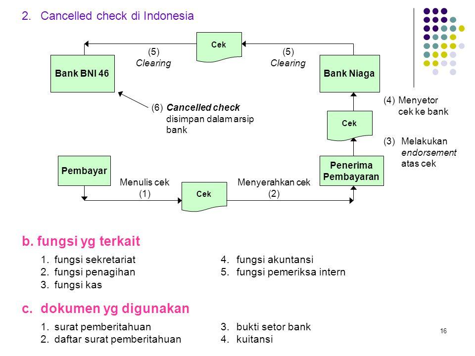16 2.Cancelled check di Indonesia Bank BNI 46Bank Niaga Pembayar Penerima Pembayaran Menulis cek (1) Cek Menyerahkan cek (2) (3) Melakukan endorsement