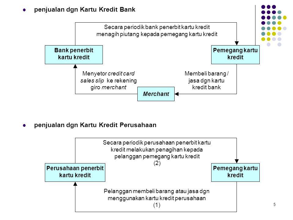 5 penjualan dgn Kartu Kredit Bank penjualan dgn Kartu Kredit Perusahaan Perusahaan penerbit kartu kredit Pemegang kartu kredit Secara periodik perusah