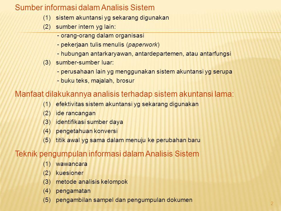 2 Sumber informasi dalam Analisis Sistem (1) sistem akuntansi yg sekarang digunakan (2) sumber intern yg lain: - orang-orang dalam organisasi - pekerj