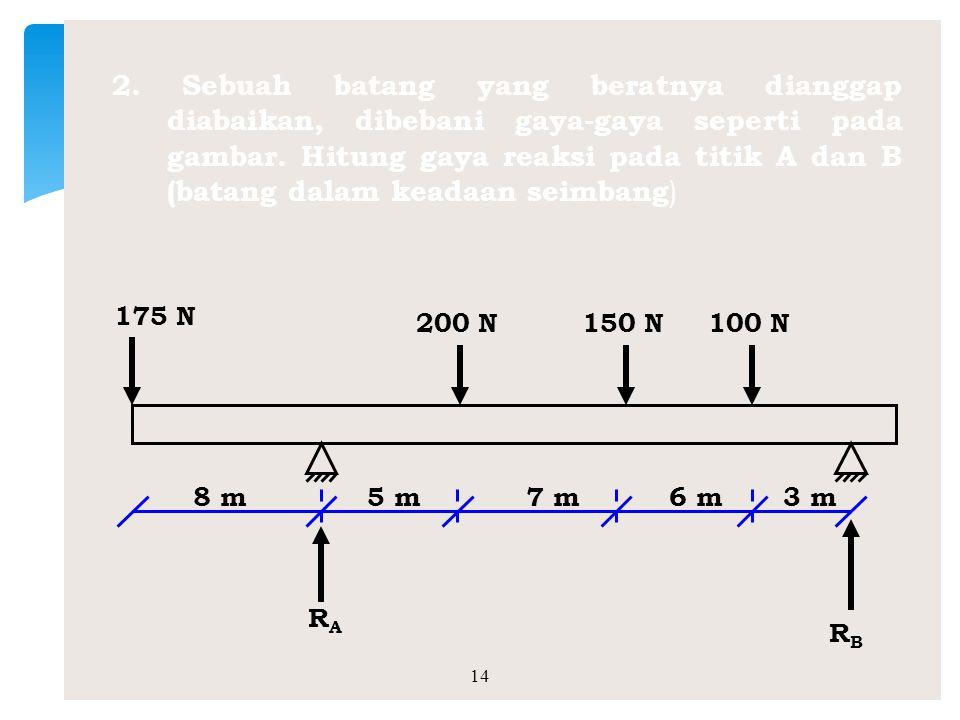 Kemungkinan II  M B = 0 = T gaya + TAC Y + TAC x = – (98.1)(1.5) + (TAC) (0.75/√4.563) (1.5) + (2/√4.563) TAC (0.75) T AC = 119.74 N T AB = 125.38 N