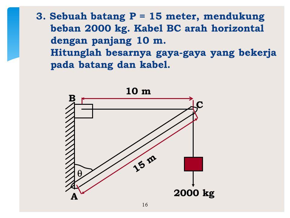 Kesetimbangan momen pada titik A  M A = 0 = (175 x 8) – (200 x 5) – (150 x 12) – (100 x 18) + (R B x 21) R B = 152.38 N  150 N  M B = 0 = (175 x 29