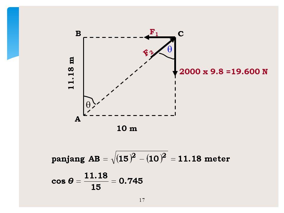 3. Sebuah batang P = 15 meter, mendukung beban 2000 kg. Kabel BC arah horizontal dengan panjang 10 m. Hitunglah besarnya gaya-gaya yang bekerja pada b