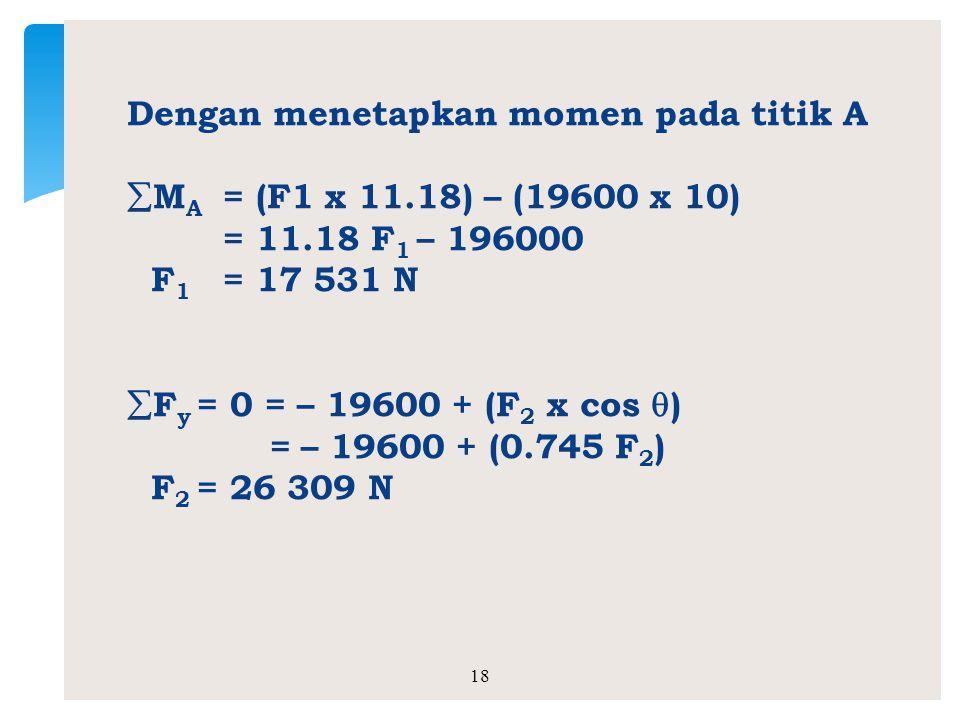 17 B   A C 11.18 m 10 m F2F2 F1F1 2000 x 9.8 =19.600 N