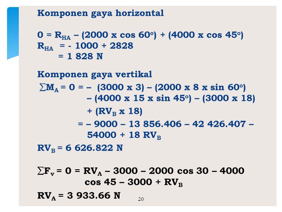 4. Hitung gaya-gaya reaksi pada titik RVA dan RVB pada gambar di bawah ini. Asumsi bahwa massa dan ketebalan batang dapat diabaikan serta batang dalam