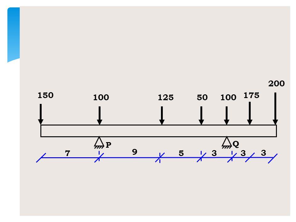 Komponen gaya horizontal 0 = R HA – (2000 x cos 60 o ) + (4000 x cos 45 o ) R HA = - 1000 + 2828 = 1 828 N Komponen gaya vertikal  M A = 0 = – (3000