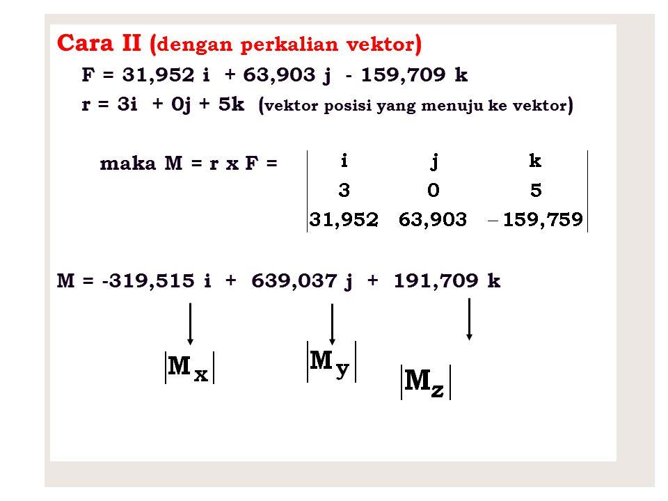 Cara I Panjang Komponen x = 4 - 3 = 1 Panjang Komponen y = 2 - 0 = 2 Panjang Komponen z = 0 - 5 = -5 Panjang diagonal x, y, z = = 5,477