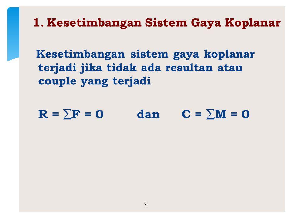 TUJUAN a.Menentukan persamaan keseimbangan pada sistem gaya koplanar dengan mengidentifikasikan sistemnya. b.Menentukan kedudukan kesetimbangan dari s