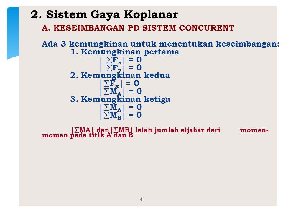 Kesetimbangan sistem gaya koplanar terjadi jika tidak ada resultan atau couple yang terjadi R =  F = 0 dan C =  M = 0 3 1.Kesetimbangan Sistem Gaya