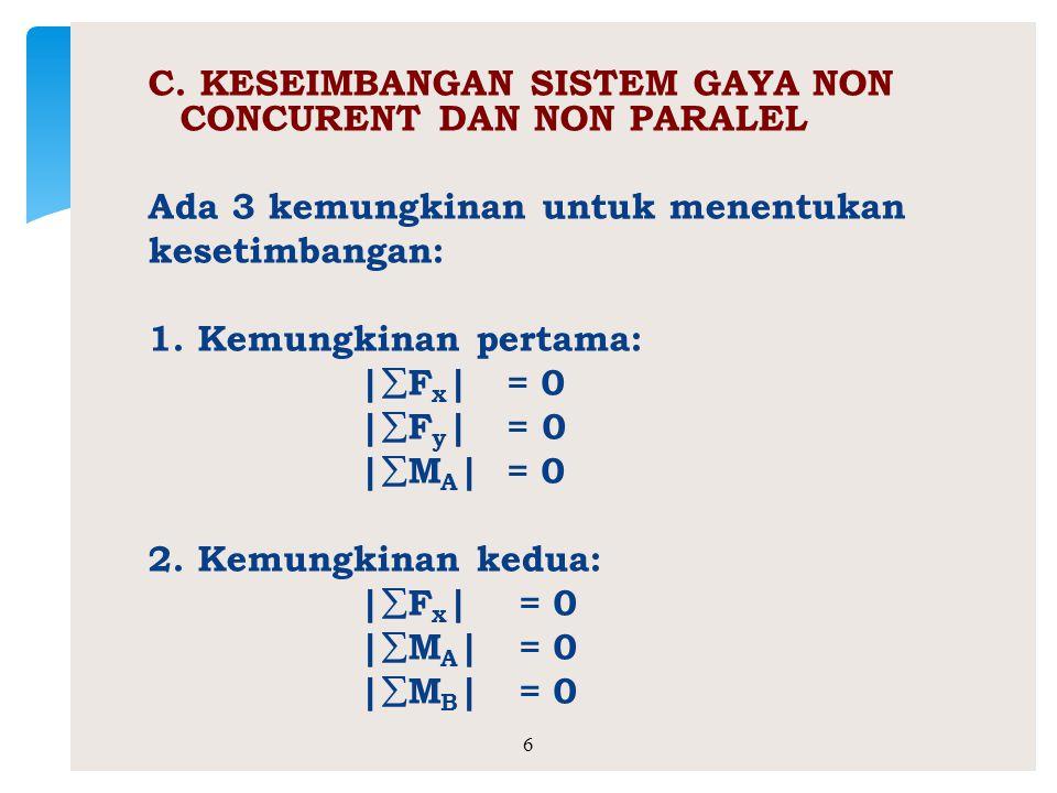 B.KESEIMBANGAN SISTEM GAYA PARALEL Ada 2 kemungkinan untuk menentukan kesetimbangan: 1.Kemungkinan pertama: |  F| = 0 |  M A | = 0 2. Kemungkinan ke