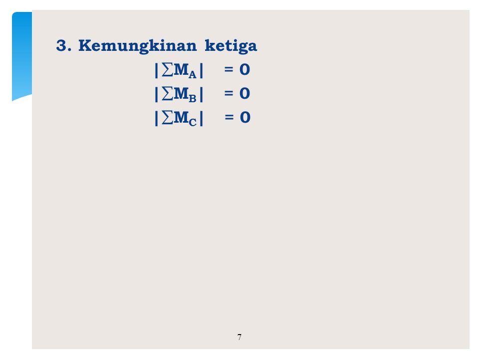 C. KESEIMBANGAN SISTEM GAYA NON CONCURENT DAN NON PARALEL Ada 3 kemungkinan untuk menentukan kesetimbangan: 1. Kemungkinan pertama: |  F x | = 0 | 