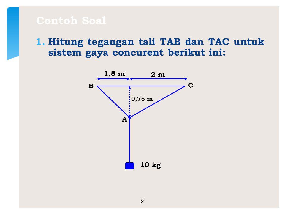 Langkah-langkah penyelesaian sistem kesetimbangan gaya-gaya koplanar 1.Menggambar komponen-komponen gaya secara lengkap (aksi dan reaksi) 2.Penentuan
