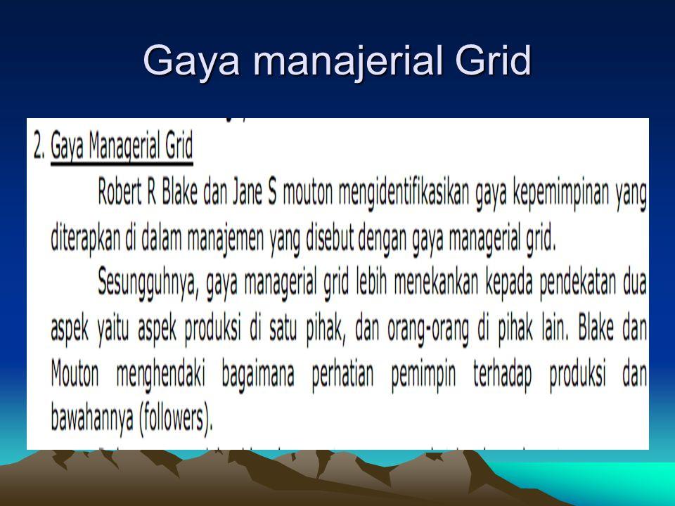 Gaya manajerial Grid