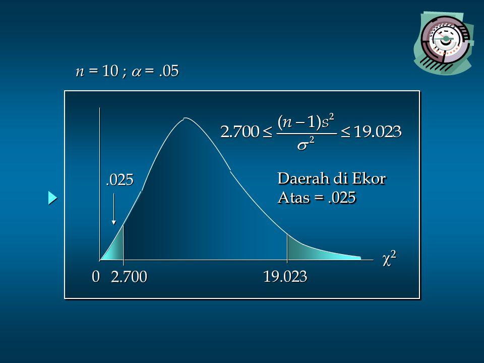 22 22 0 0.025 2.700 n = 10 ;  =.05 n = 10 ;  =.05 19.023 Daerah di Ekor Atas =.025