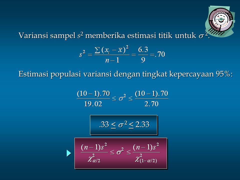 Variansi sampel s 2 memberika estimasi titik untuk  2..33 <  2 < 2.33 Estimasi populasi variansi dengan tingkat kepercayaan 95%:
