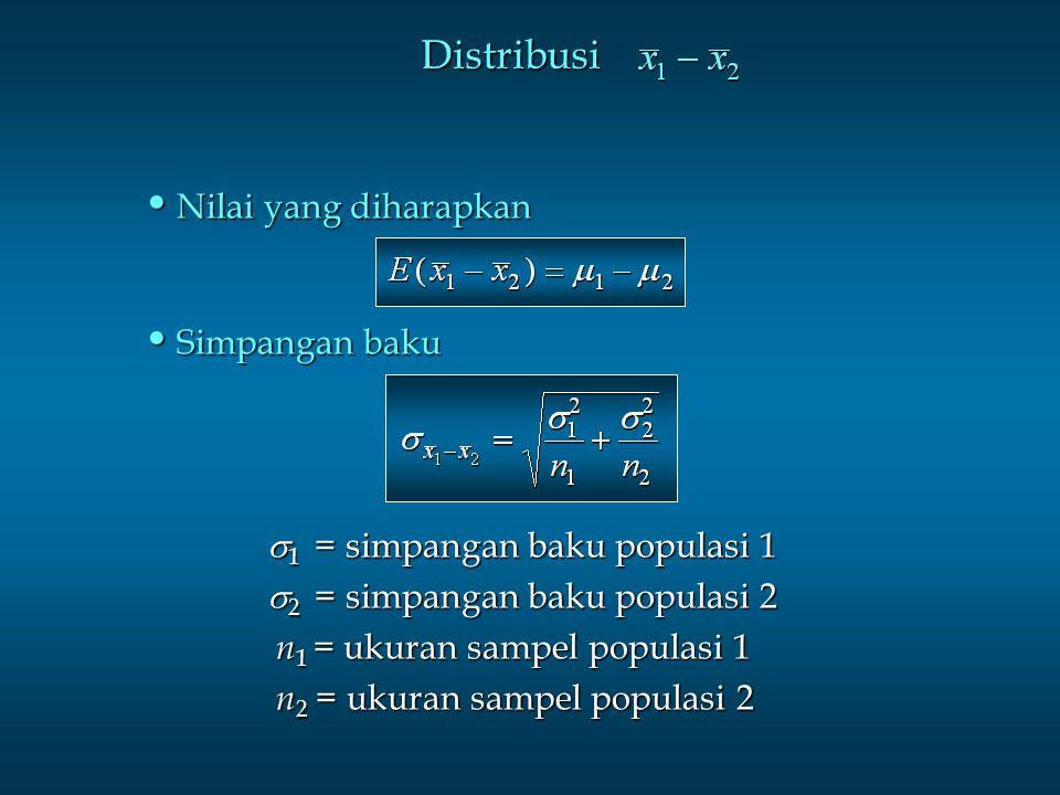 Nilai yang diharapkan Nilai yang diharapkan Simpangan baku Simpangan baku  1 = simpangan baku populasi 1  1 = simpangan baku populasi 1  2 = simpan