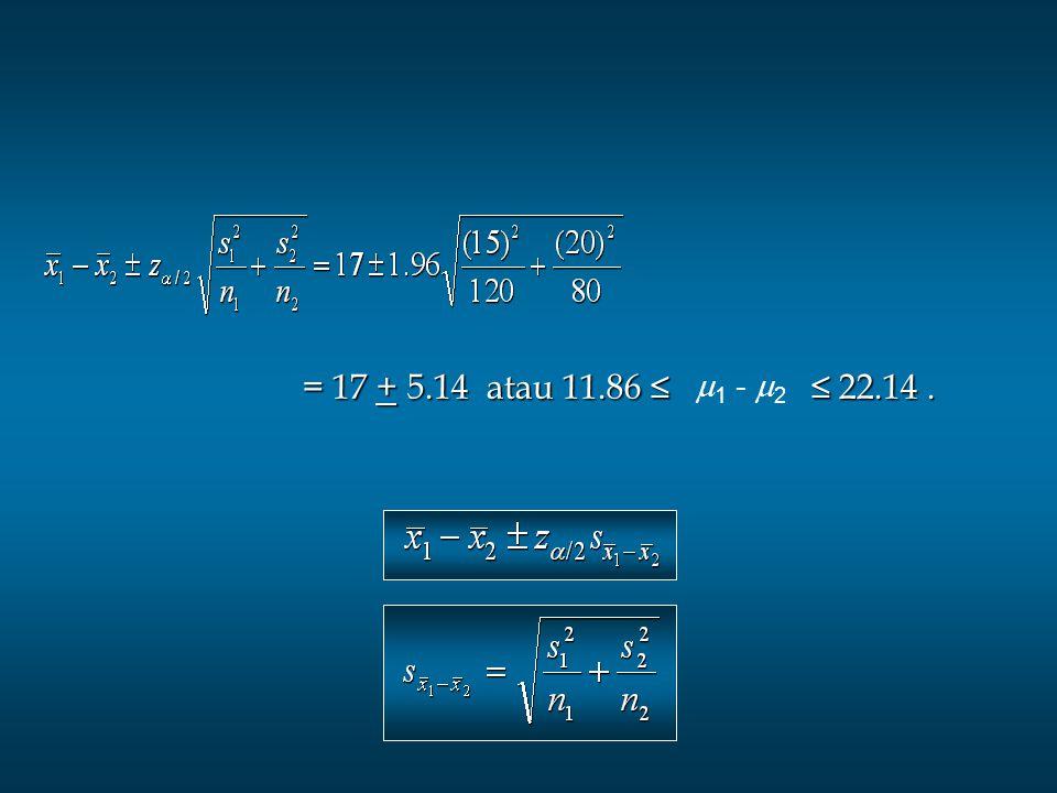 = 17 + 5.14 atau 11.86 ≤ ≤ 22.14. = 17 + 5.14 atau 11.86 ≤ ≤ 22.14.  1 -  2