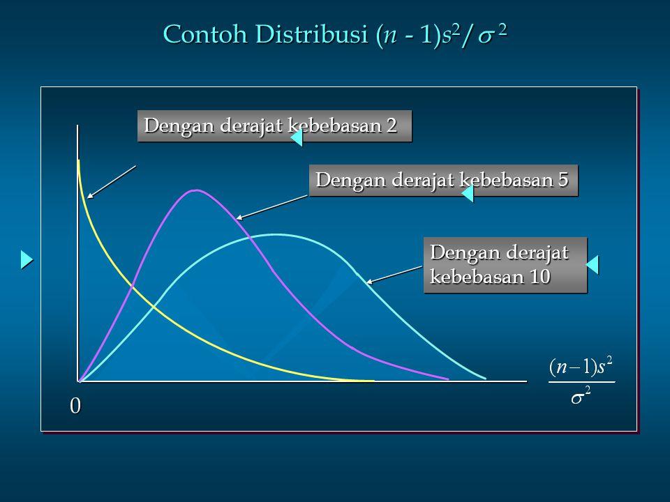 Contoh Distribusi ( n - 1) s 2 /  2 0 0 Dengan derajat kebebasan 2 Dengan derajat kebebasan 5 Dengan derajat kebebasan 10