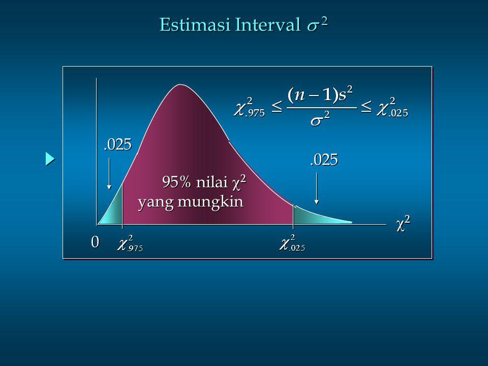 Dengan melakukan substitusi ( n – 1) s 2 /  2 untuk  2 diperoleh: Dengan melakukan substitusi ( n – 1) s 2 /  2 untuk  2 diperoleh: n Sehingga Probabilitas untuk memperoleh nilai  2 adalah (1 –  ) sehingga Probabilitas untuk memperoleh nilai  2 adalah (1 –  ) sehingga