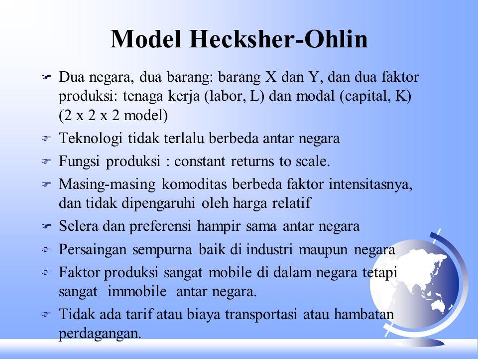 EKONOMI INTERNASIONAL I Pertemuan V : Perdagangan internasional dalam konsep Heckscher-Ohlin Model, Stolper-Samuelson Theorem, and Factor Price Equali