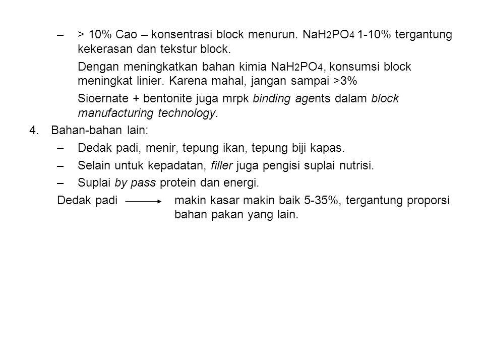 –> 10% Cao – konsentrasi block menurun. NaH 2 PO 4 1-10% tergantung kekerasan dan tekstur block. Dengan meningkatkan bahan kimia NaH 2 PO 4, konsumsi