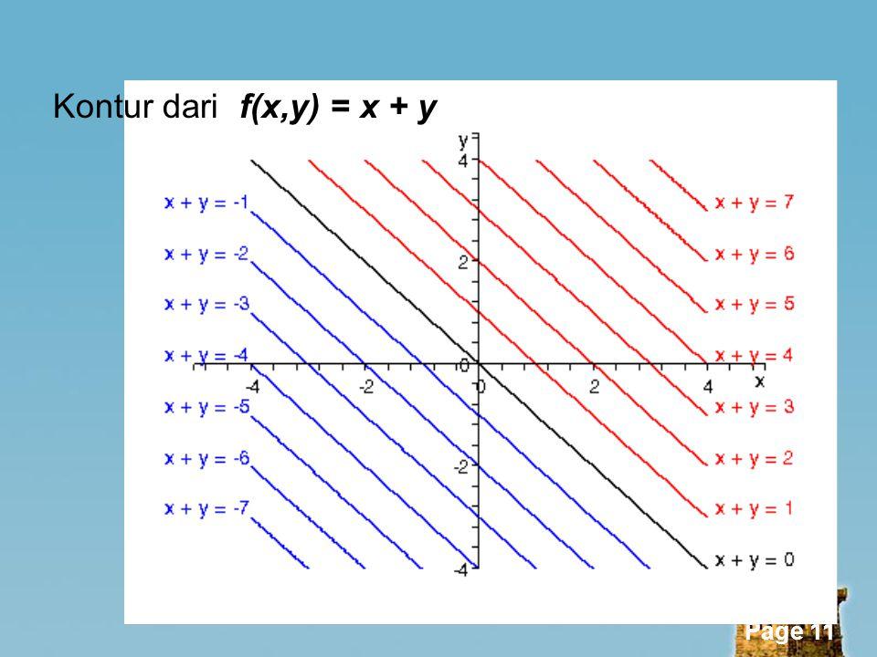 Page 11 Kontur dari f(x,y) = x + y