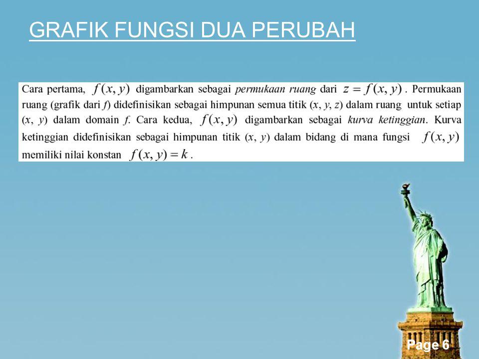 Page 6 GRAFIK FUNGSI DUA PERUBAH