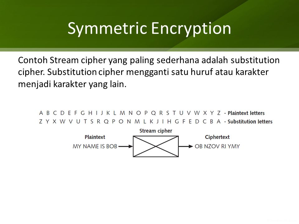 Symmetric Encryption Contoh Stream cipher yang paling sederhana adalah substitution cipher.