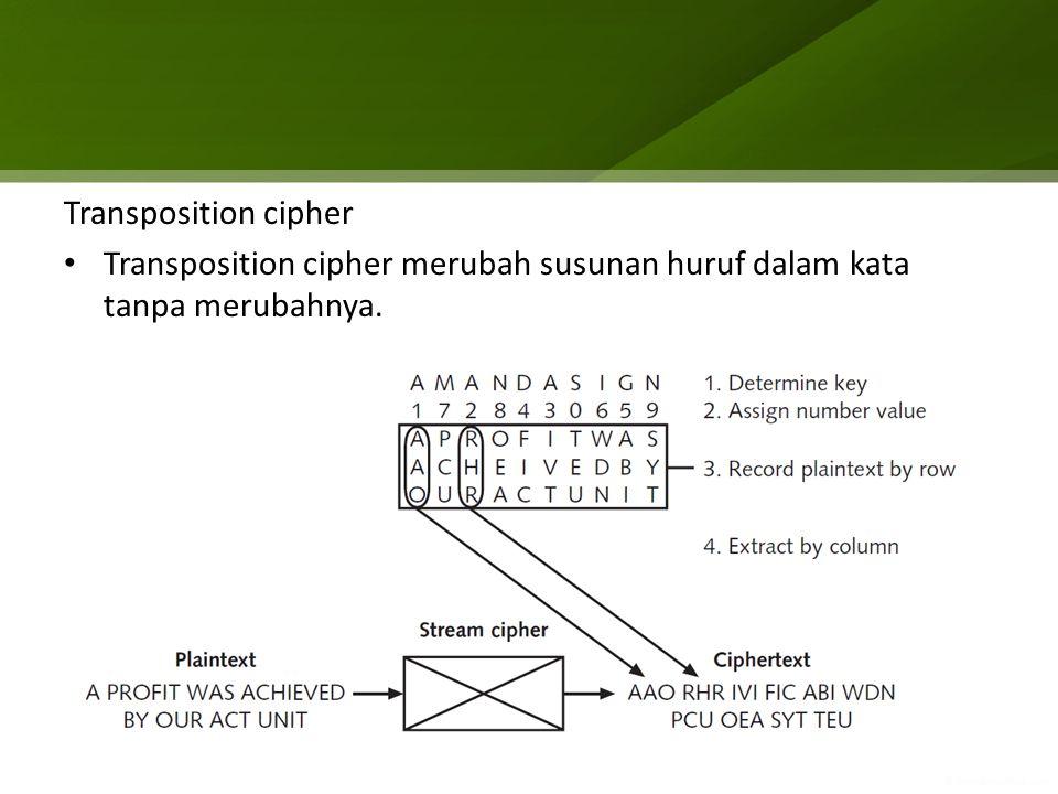 Transposition cipher Transposition cipher merubah susunan huruf dalam kata tanpa merubahnya.