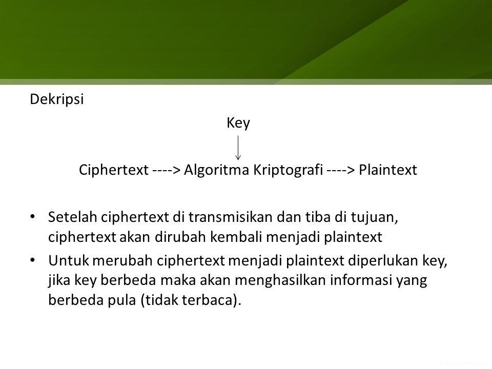 Dekripsi Key Ciphertext ----> Algoritma Kriptografi ----> Plaintext Setelah ciphertext di transmisikan dan tiba di tujuan, ciphertext akan dirubah kem