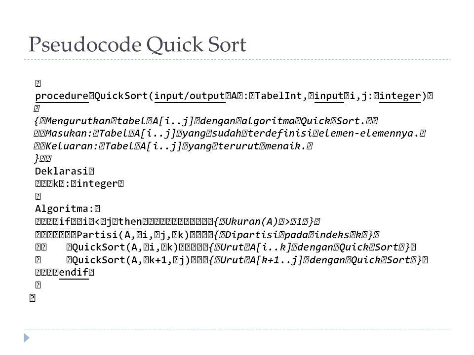 Pseudocode Quick Sort