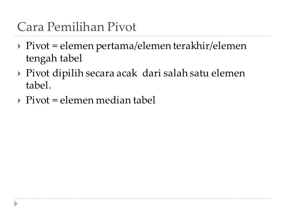Cara Pemilihan Pivot  Pivot = elemen pertama/elemen terakhir/elemen tengah tabel  Pivot dipilih secara acak dari salah satu elemen tabel.