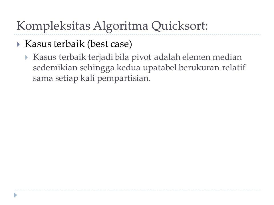 Kompleksitas Algoritma Quicksort:  Kasus terbaik (best case)  Kasus terbaik terjadi bila pivot adalah elemen median sedemikian sehingga kedua upatabel berukuran relatif sama setiap kali pempartisian.