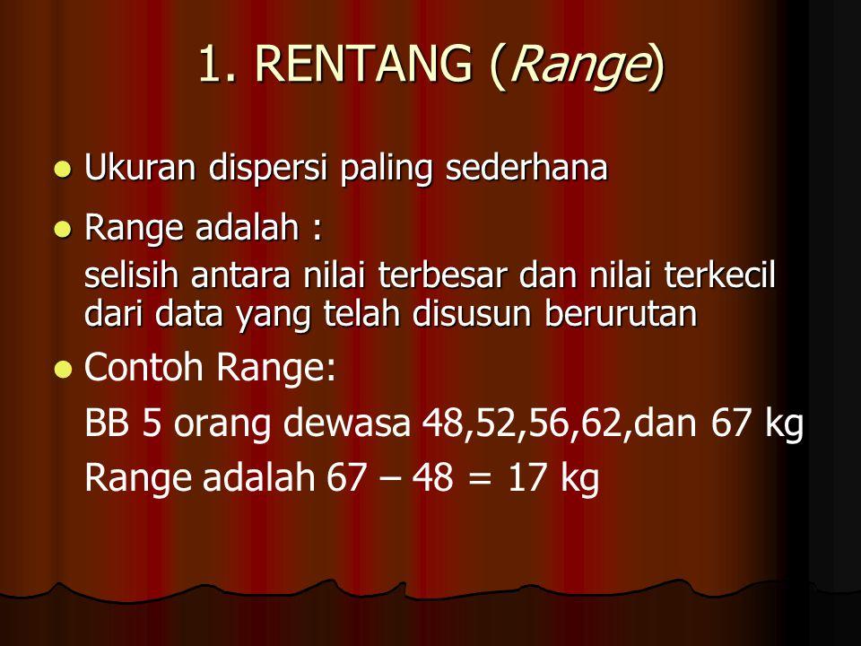 1. RENTANG (Range) Ukuran dispersi paling sederhana Ukuran dispersi paling sederhana Range adalah : Range adalah : selisih antara nilai terbesar dan n