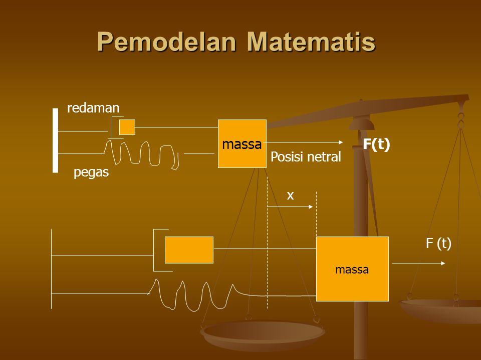 Pemodelan Matematis massa F(t) redaman pegas massa F (t) x Posisi netral