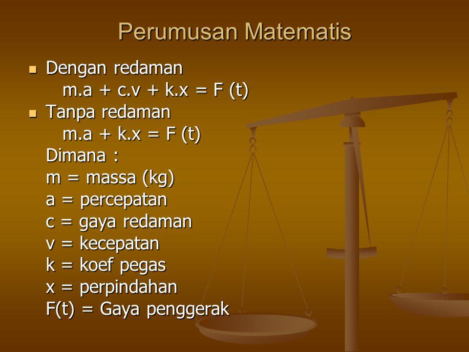 Perumusan Matematis Dengan redaman Dengan redaman m.a + c.v + k.x = F (t) m.a + c.v + k.x = F (t) Tanpa redaman Tanpa redaman m.a + k.x = F (t) m.a +