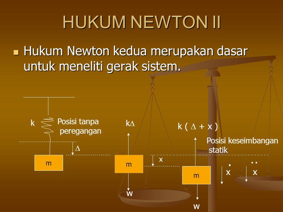 HUKUM NEWTON II Hukum Newton kedua merupakan dasar untuk meneliti gerak sistem. Hukum Newton kedua merupakan dasar untuk meneliti gerak sistem. m m m