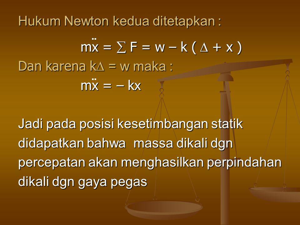 Hukum Newton kedua ditetapkan : mx =  F = w – k (  + x ) mx =  F = w – k (  + x ) Dan karena k  = w maka : mx = – k x mx = – k x Jadi pada posi