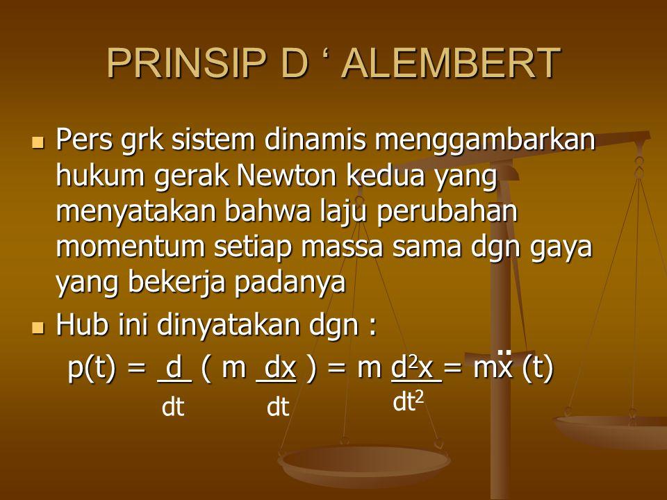 PRINSIP D ' ALEMBERT Pers grk sistem dinamis menggambarkan hukum gerak Newton kedua yang menyatakan bahwa laju perubahan momentum setiap massa sama dg