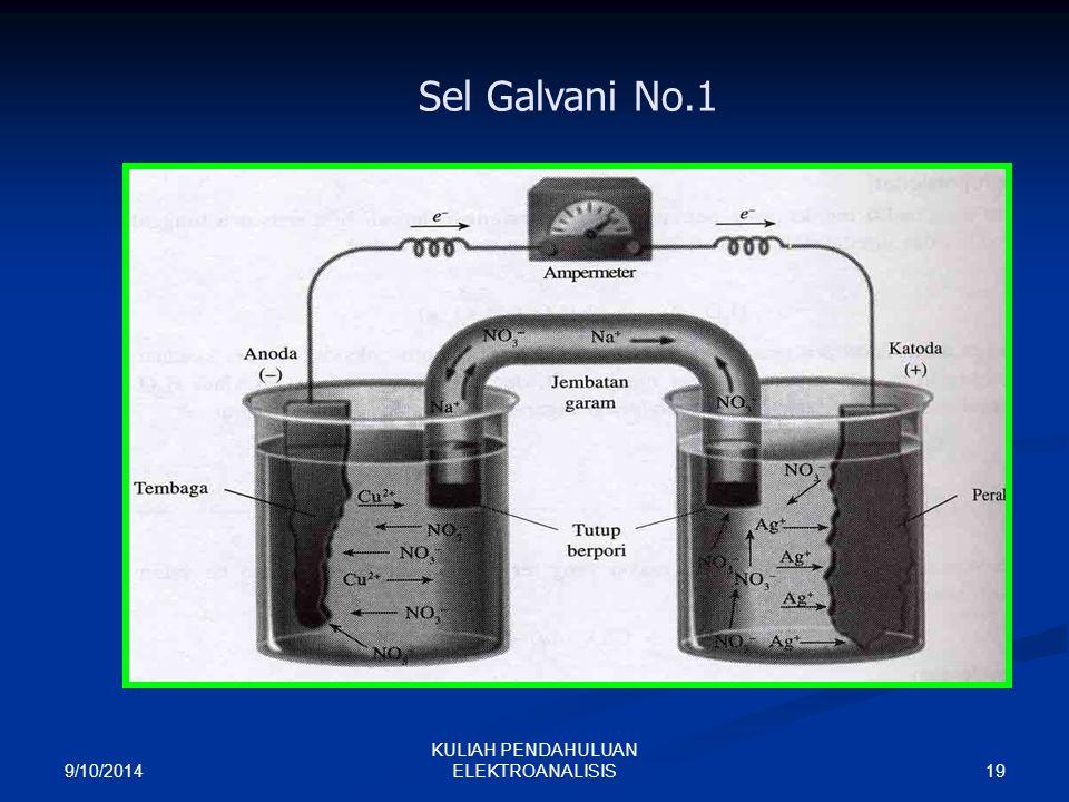 9/10/2014 19 KULIAH PENDAHULUAN ELEKTROANALISIS Sel Galvani No.1