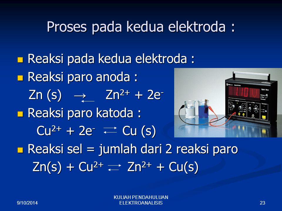 9/10/2014 23 KULIAH PENDAHULUAN ELEKTROANALISIS Proses pada kedua elektroda : Reaksi pada kedua elektroda : Reaksi pada kedua elektroda : Reaksi paro