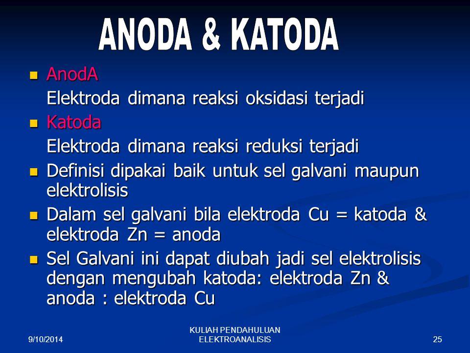 9/10/2014 25 KULIAH PENDAHULUAN ELEKTROANALISIS AnodA AnodA Elektroda dimana reaksi oksidasi terjadi Katoda Katoda Elektroda dimana reaksi reduksi ter