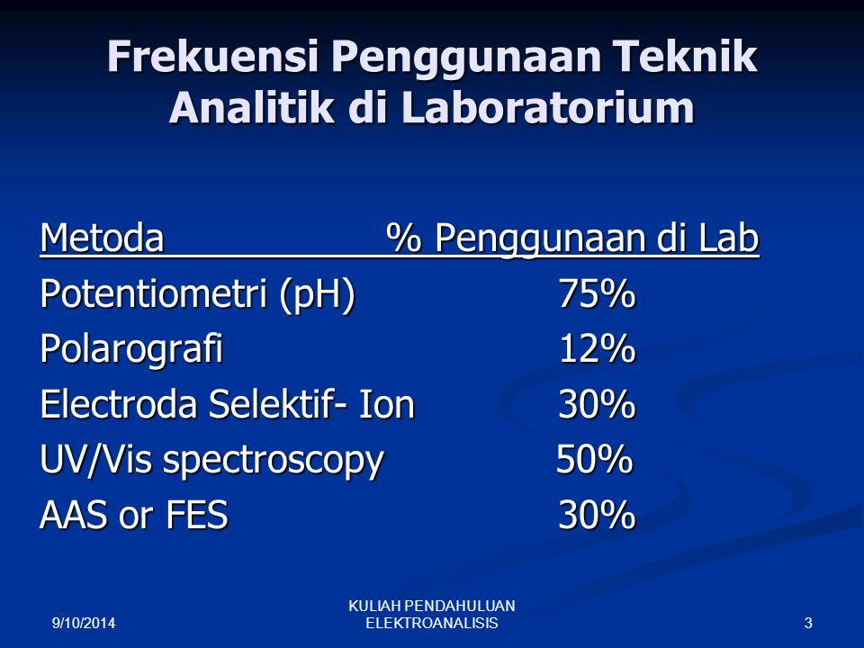 9/10/2014 3 KULIAH PENDAHULUAN ELEKTROANALISIS Frekuensi Penggunaan Teknik Analitik di Laboratorium Metoda% Penggunaan di Lab Potentiometri (pH)75% Po