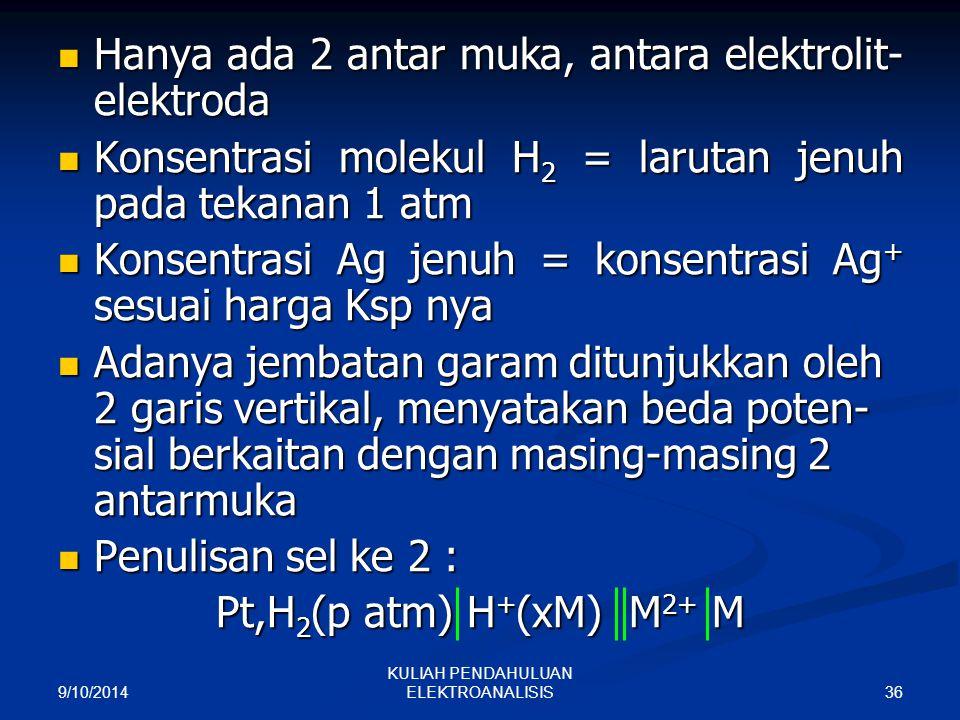 9/10/2014 36 KULIAH PENDAHULUAN ELEKTROANALISIS Hanya ada 2 antar muka, antara elektrolit- elektroda Hanya ada 2 antar muka, antara elektrolit- elektr