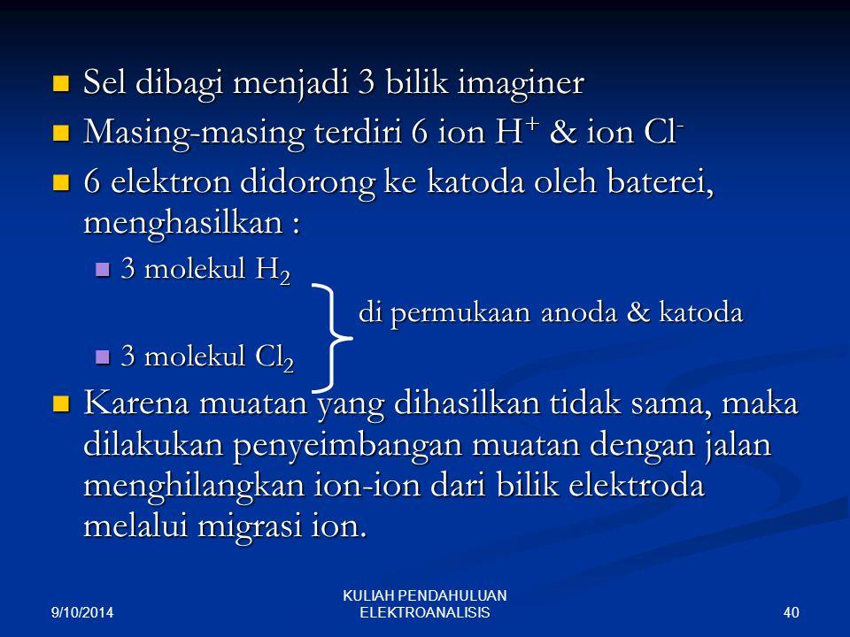 9/10/2014 40 KULIAH PENDAHULUAN ELEKTROANALISIS Sel dibagi menjadi 3 bilik imaginer Sel dibagi menjadi 3 bilik imaginer Masing-masing terdiri 6 ion H