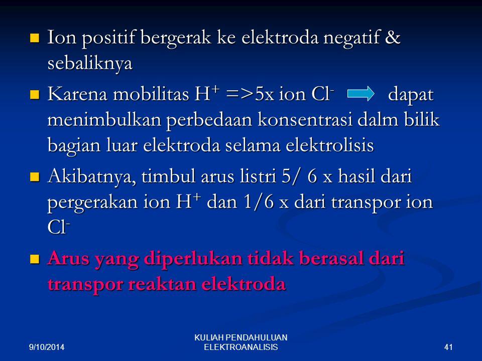 9/10/2014 41 KULIAH PENDAHULUAN ELEKTROANALISIS Ion positif bergerak ke elektroda negatif & sebaliknya Ion positif bergerak ke elektroda negatif & seb
