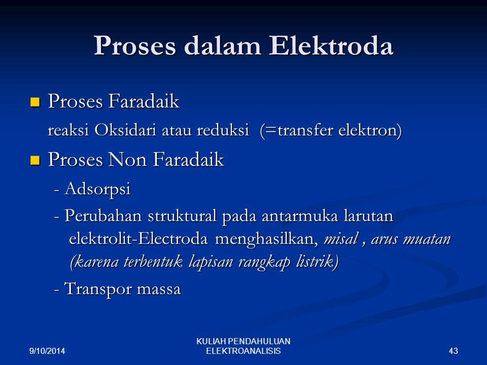 9/10/2014 43 KULIAH PENDAHULUAN ELEKTROANALISIS Proses dalam Elektroda Proses Faradaik Proses Faradaik reaksi Oksidari atau reduksi (=transfer elektro